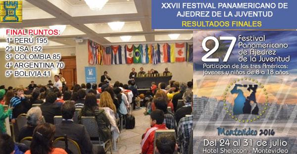 Festival Panamericano de la Juventud 2016 – Resumen Final