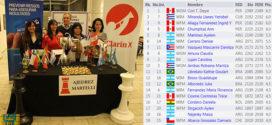 Deysi Cori es la Campeona Continental Femenino 2017